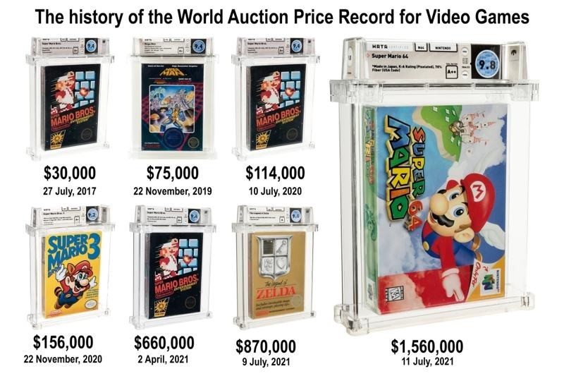 Sealed copy of Super Mario 64 sells for a record $1.56 million