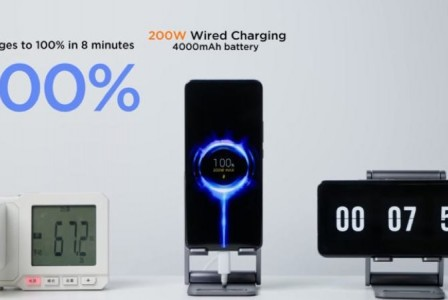 Xiaomi introduces 200W wired and 120W wireless HyperCharge technology