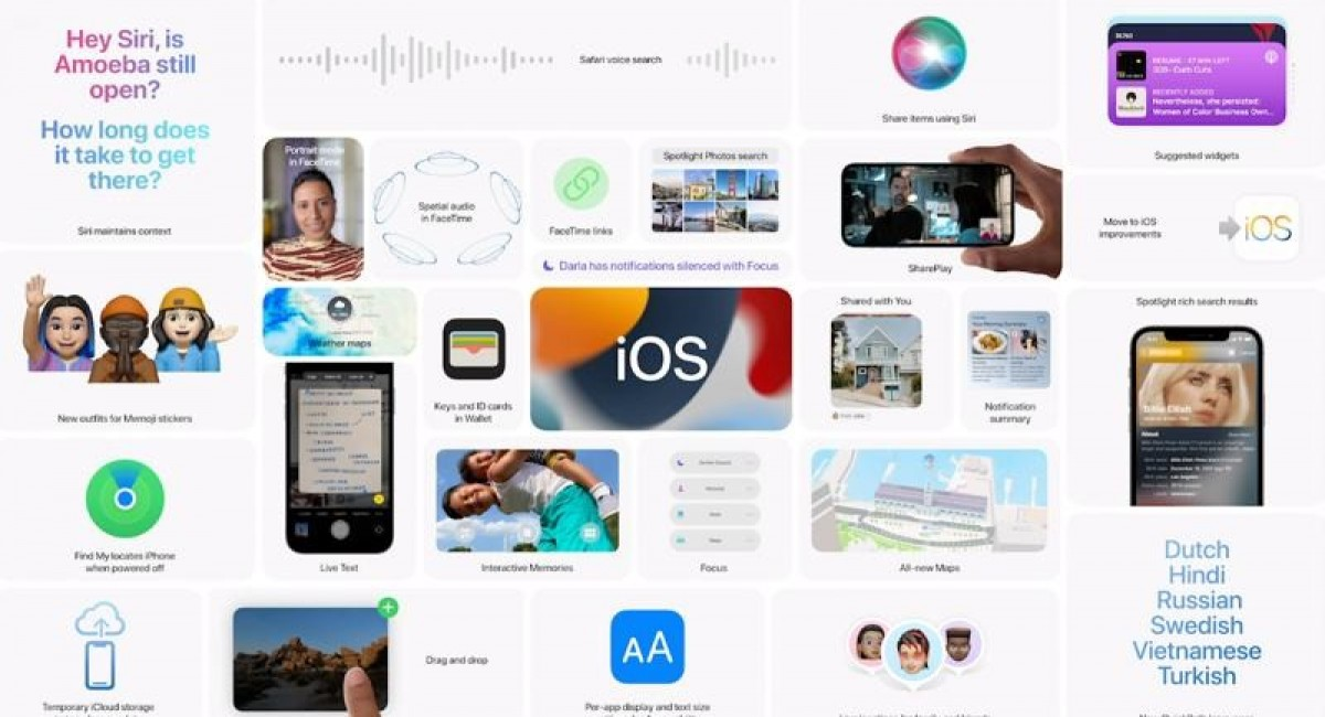 Apple unveils new iOS 15 features
